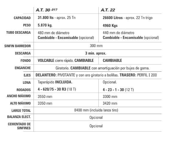 Tolva autodescargable AgroAr AT 30 017